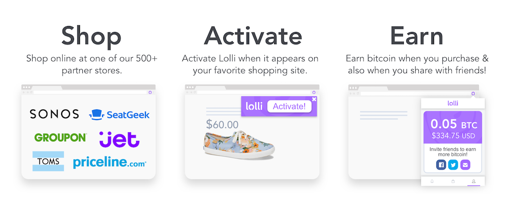 Shop. Activate. Earn.